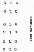 Highland Reel Diagram-Howe1862