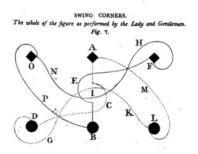 WilsonAnalysis1822-Swing