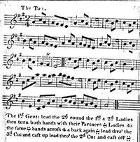 The Ton-L&B 200 1781