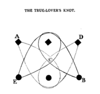 TrueLoversKnot
