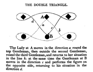 Double Triangle - Analysis 1822